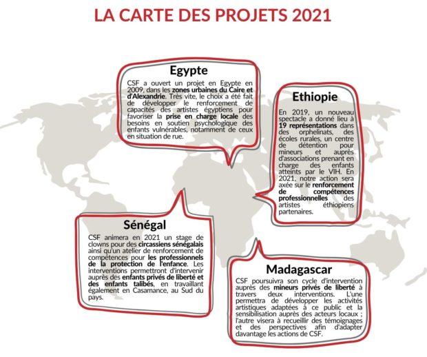 La carte des projets qui seront menés en Afrique en 2021 et financés en partie par le clownfunding